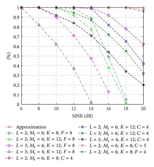 medium resolution of block diagram of the solving framework