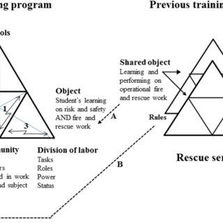 (PDF) Reformed firefighter training program in Sweden