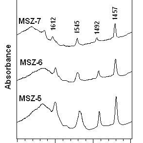 (PDF) MoO3/SiO2-ZrO2 Catalyst: Effect of Calcination