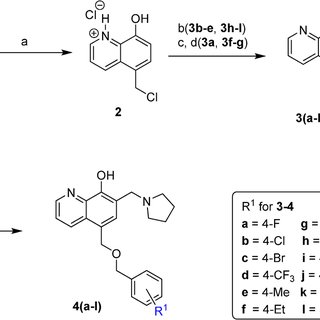 Synthesis of compounds 4a-4l. Reagents and conditions: (a