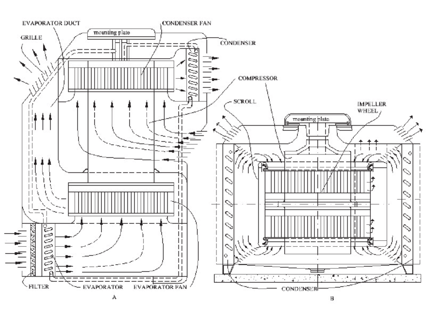 A schematic vertical cross section of wall / window (A