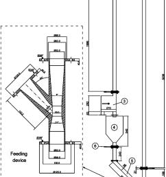 pneumatic conveyor and venturi feeder in mm 1 air entrance to the download scientific diagram [ 850 x 1358 Pixel ]