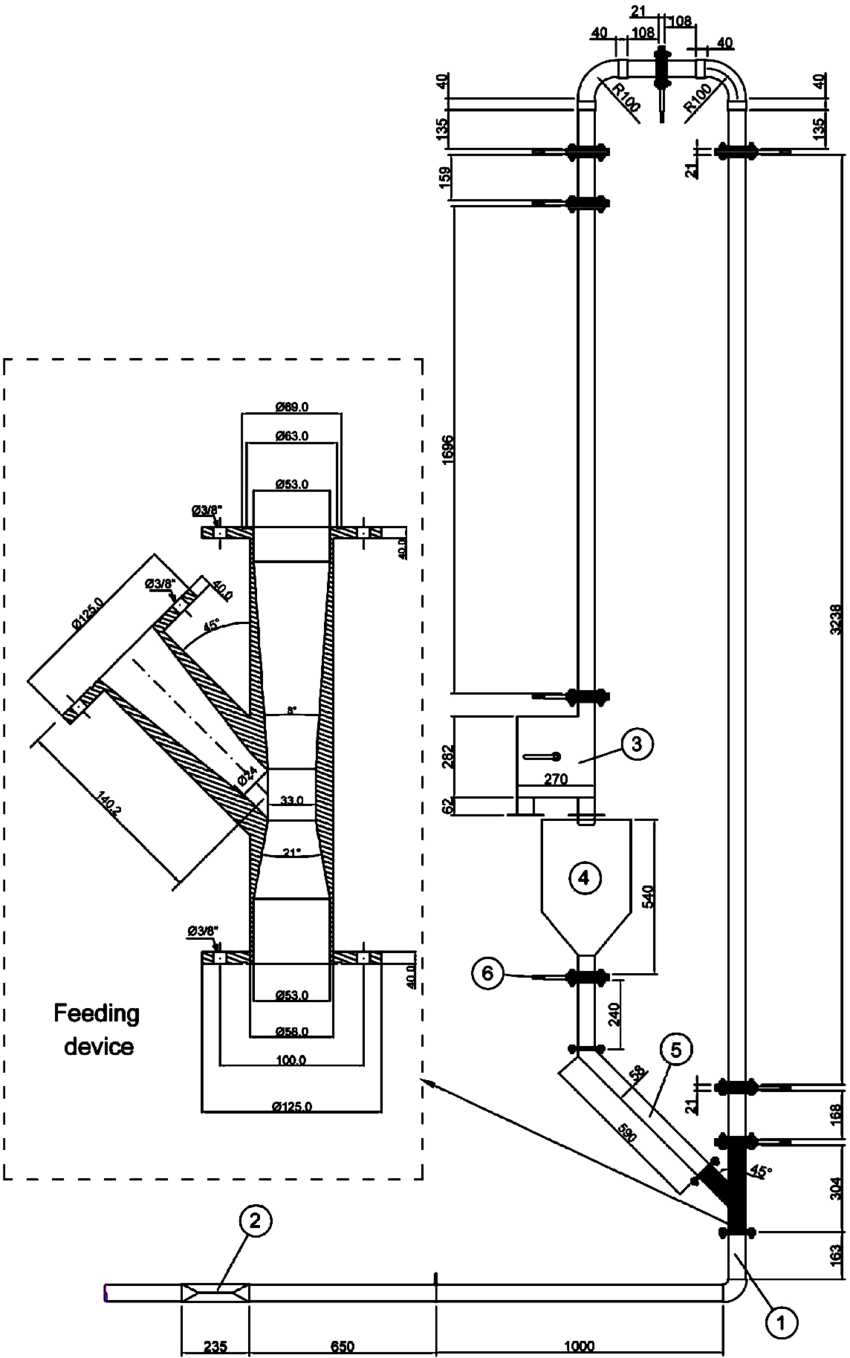hight resolution of pneumatic conveyor and venturi feeder in mm 1 air entrance to the download scientific diagram