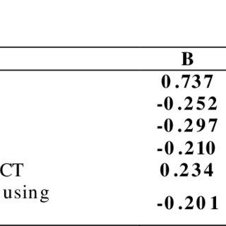 (PDF) Virtual Attendance: Analysis of an Audiovisual over