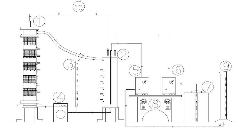 Scheme of the AnSBBR with recirculation used in the assays