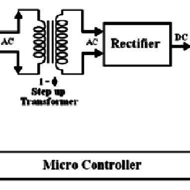 (PDF) Push-Pull Converter Fed Three-Phase Inverter for