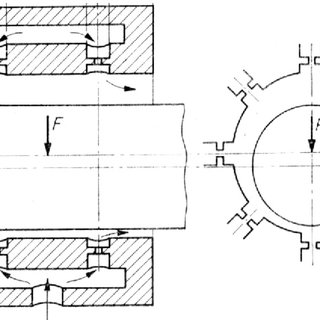 Oil-free bearings used in the 70 kW turbogenerator, a