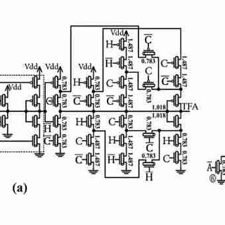 (PDF) An efficient ternary serial adder based on carbon