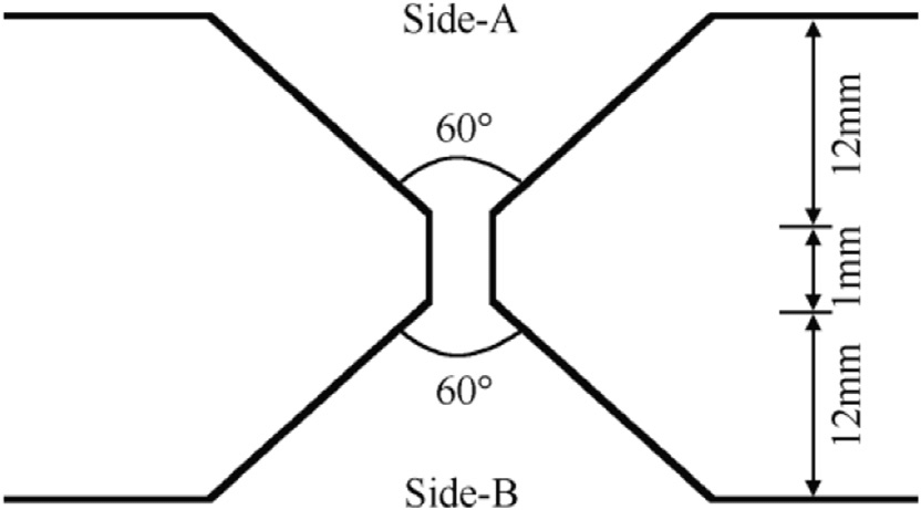 Schematic diagram of Side-A and Side-B of double V groove