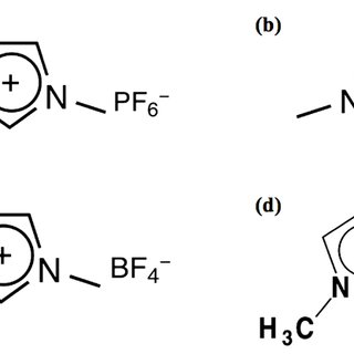 Ring opening polymerization of ϵ-caprolactone catalyzed by