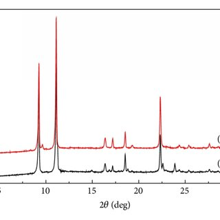 (PDF) Synthesis and Characterization of an Iron Nitride
