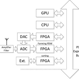 Overview of AMI components and networks. (AMI = Advanced