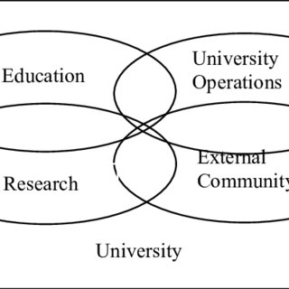 (PDF) Character of Innovations in Environmental Education