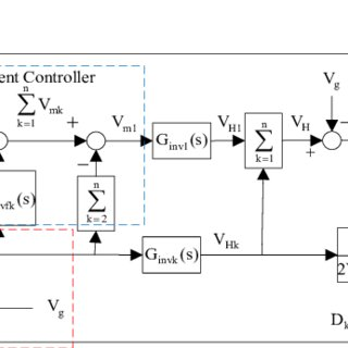 (PDF) A New Control Method for Grid-Connected PV System