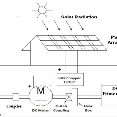 Schematic diagram for the voltage-to-current converter