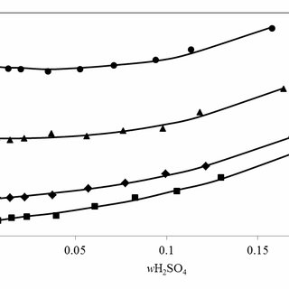(PDF) SOLUBILITIES AND PHYSICAL PROPERTIES OF SATURATED