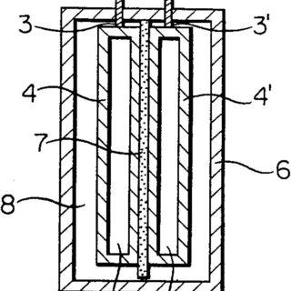 (PDF) Li-ion batteries: basics, progress, and challenges