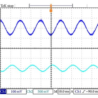 The function block diagram of EMG measurement system