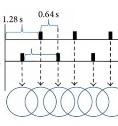 wireless sensor network topology  [ 850 x 1044 Pixel ]