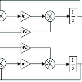 (PDF) Fuzzy Logic Controller of Five Levels Active Power