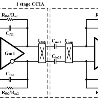 Schematic of the two-stage capacitively coupled chopper