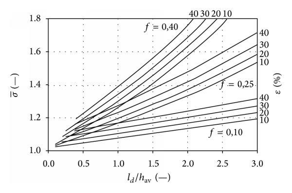 Uniaxial stress-strain curve for brass CuZn30.   Download Scientific Diagram