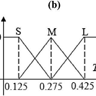 (PDF) A Novel Quasi-oppositional Harmony Search Algorithm