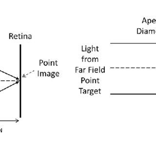 Microsoft Flow Diagram Microsoft Products Wiring Diagram