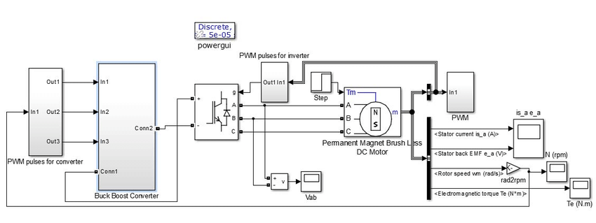 Simulation circuit of Buck-boost converter fed BLDC in