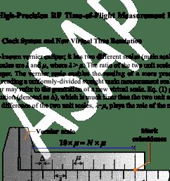 vernier caliper and its scales  [ 850 x 1053 Pixel ]