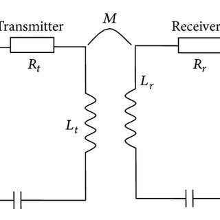 Multiple-input single-output magnetic-induction system