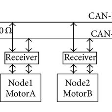 (PDF) Neural Network Control-Based Drive Design of