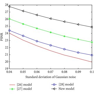 (PDF) Video Noise Reduction Method Using Adaptive Spatial