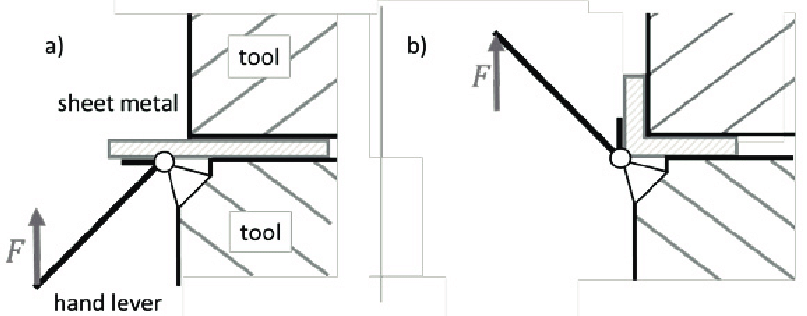 (a) Initial state of the manual bending process; (b) final