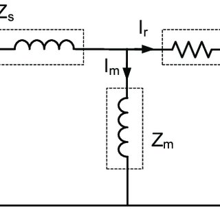 Per-phase equivalent circuit diagram of a three-phase