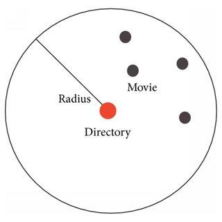 (PDF) Visual Analysis of Multimodal Movie Network Data
