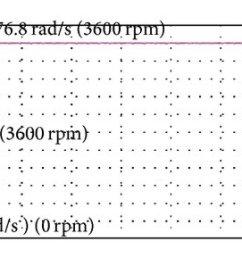 block diagram of the pmsm driven v belt cvt system  [ 850 x 1276 Pixel ]