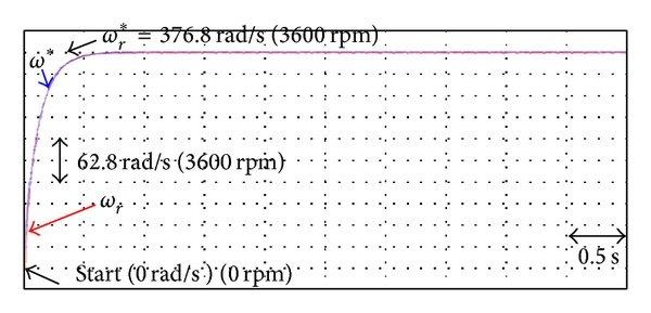hight resolution of block diagram of the pmsm driven v belt cvt system