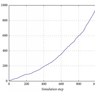 The systematic framework of the research on organizational