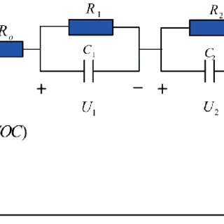 Schematic diagram of the second-order resistor-capacitor