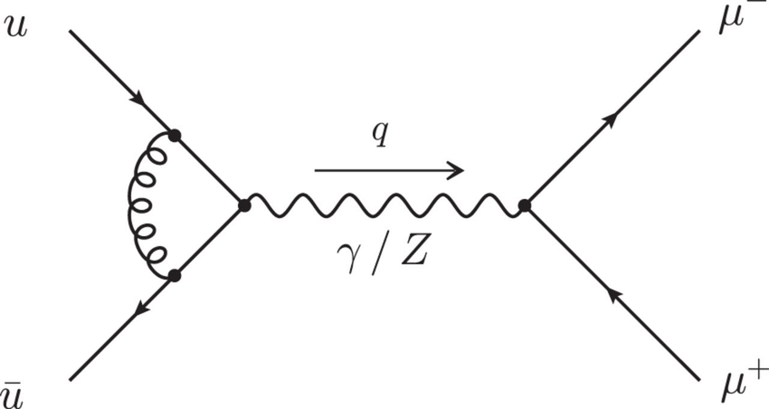 A one-loop diagram of the process ${\rm B}1({\rm R}_{1})=u