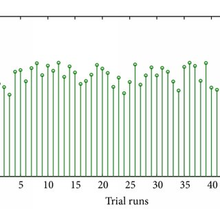 Schematic representation of a closed coil helical spring