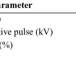(PDF) Use of Pulse-Energized Electrostatic Precipitator to