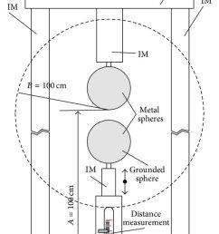 diagram of sphere gap wiring diagram forward diagram of sphere gap [ 850 x 1352 Pixel ]