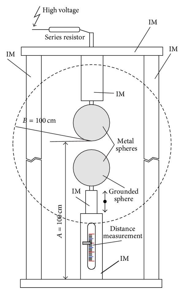 medium resolution of diagram of sphere gap wiring diagram forward diagram of sphere gap
