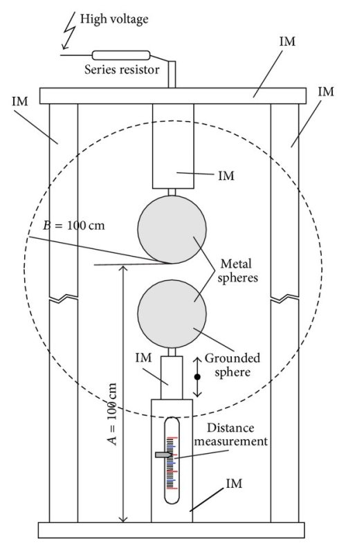 small resolution of diagram of sphere gap wiring diagram forward diagram of sphere gap
