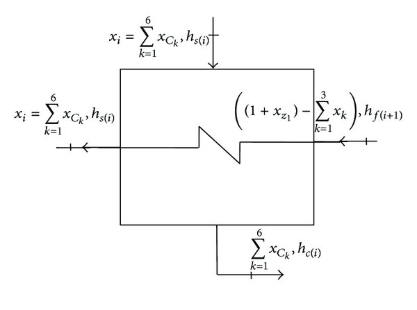Steam turbine cycle based coal-fired power plant