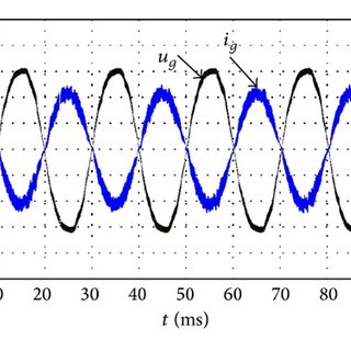 The transfer function block diagram of LCL filter