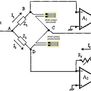 Modified AC Wheatstone bridge network using two strain