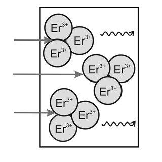 (PDF) Erbium and Al2O3 nanocrystals-doped silica optical